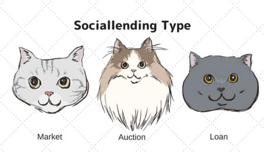 ソーシャルレンディングの種類(マーケット型、オークション型、貸付型)