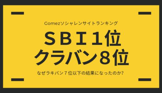 【SBIソシャレン】Gomezソシャレンサイトランキング で第1位を獲得!しかしクラウドバンクがラキバン以下って不名誉な格付けも(;´∀`)